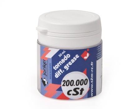 Tornado Silikonöl Viskosität 200000 cSt